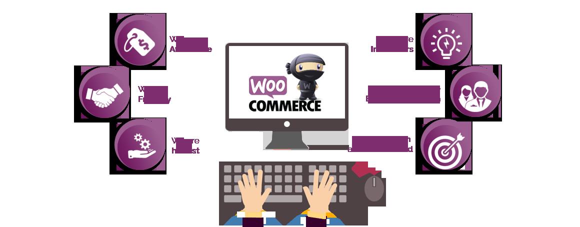 WooCommerce-Development